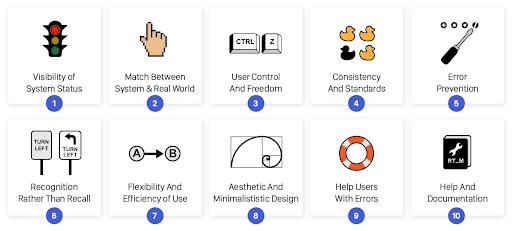 10 principles of interaction design